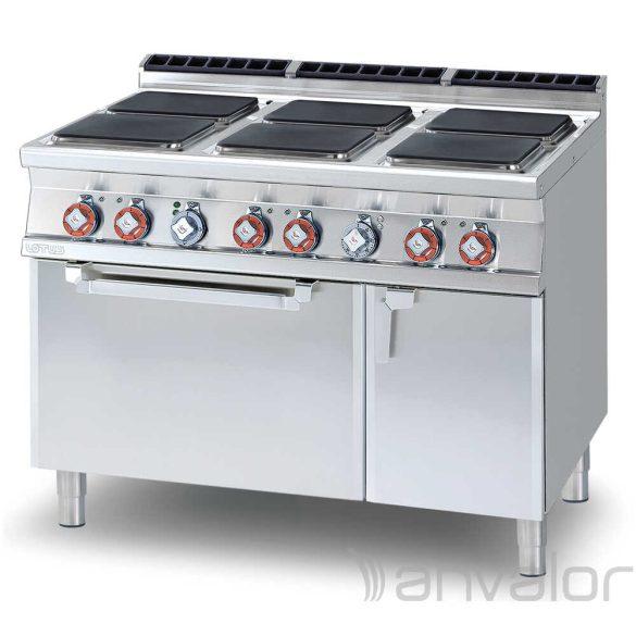 Ipari Tűzhely - CFVQ6-912ETV
